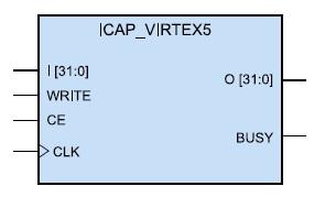 Образ компонента, создаваемого с помощью шаблона  Internal Config Access Port (ICAP_VIRTEX5)