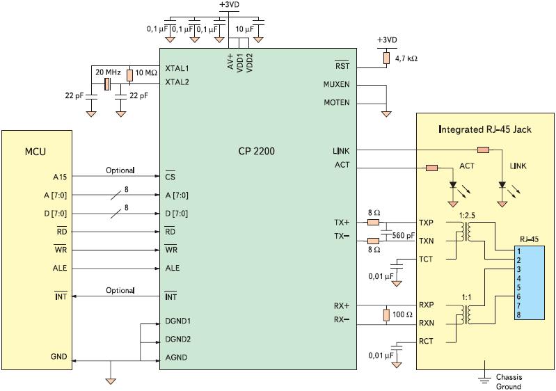 Рис. 2. Типовая схема включения CP2200