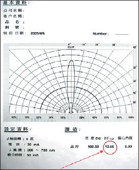 Измерение светотехнических характеристик светодиода Toyda Gosei на производственном участке фирмы TOP Bright