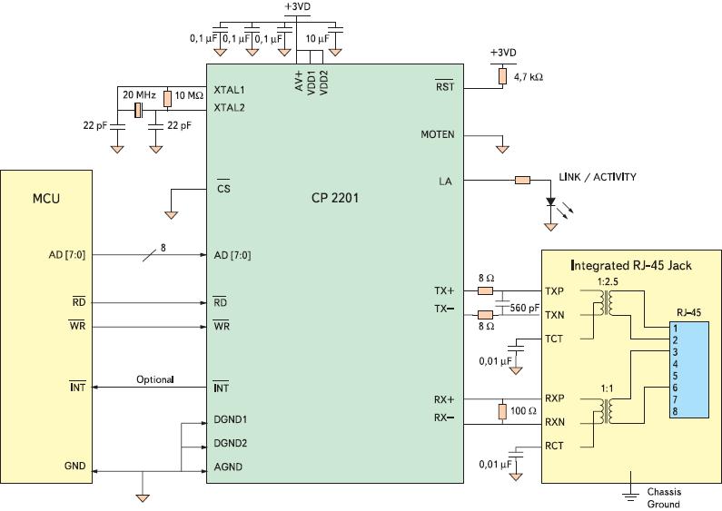 Рис. 3. Типовая схема включения CP2201