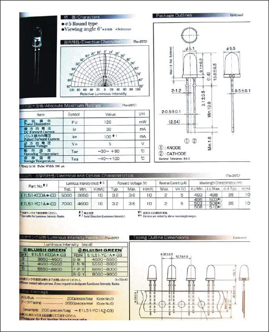Спецификация на светодиод фирмы Toyda Gosei