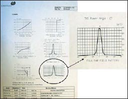 Спецификация светодиода LC503NPG1-15Q