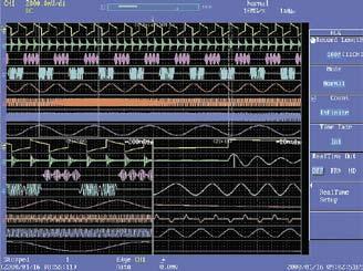 Экран дисплея осциллографа-регистратора DL 750 Scope Corder