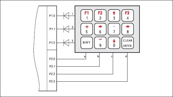 Пример подключения матричной клавиатуры к микроконтроллеру