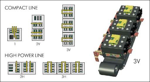 Варианты соединения единичных модулей SEMIKUBE