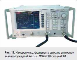 Измерение коэффициента шума на векторном анализаторе цепей Anritsu MS4623B с опцией 04