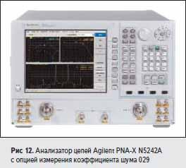 Анализатор цепей Agilent PNA-X N5242A с опцией измерения коэффициента шума 029