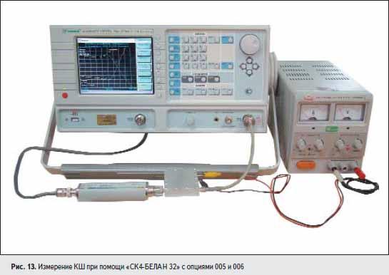 Измерение КШ при помощи «СК4-БЕЛАН 32» с опциями 005 и 006