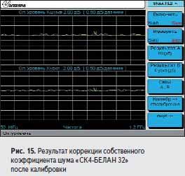Результат коррекции собственного коэффициента шума «СК4-БЕЛАН 32» после калибровки