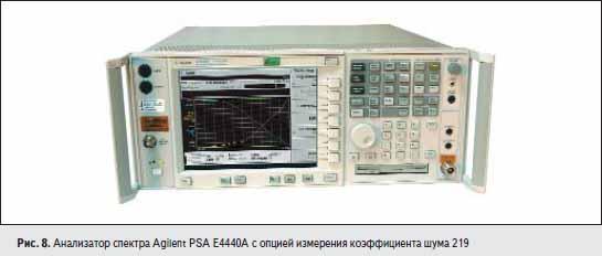 Анализатор спектра Agilent PSA E4440A с опцией измерения коэффициента шума 219