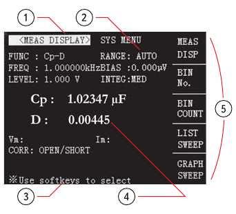 Рис. 5. Структура информации на дисплее