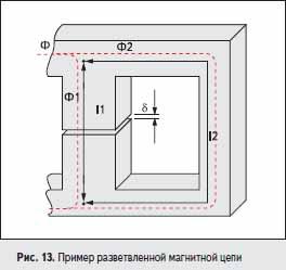 Пример разветвленной магнитной цепи