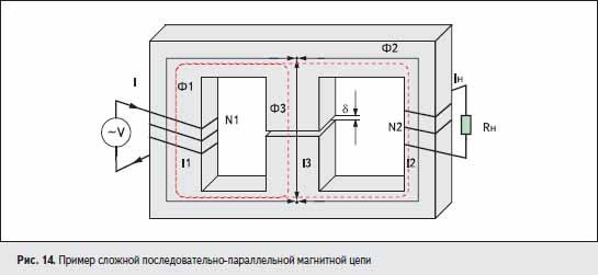 Пример сложной последовательнопараллельной магнитной цепи