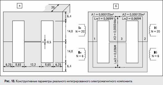 Конструктивные параметры реального интегрированного электромагнитного компонента