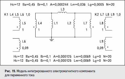 Модель интегрированного электромагнитного компонента для переменного тока