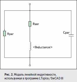 Модель линейной индуктивности, используемая в программе LTspice/SwCAD III