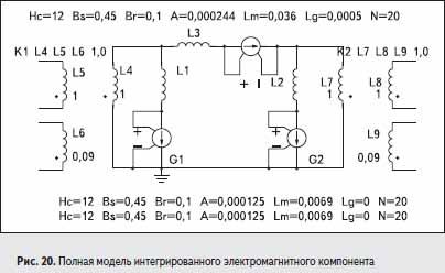 Полная модель интегрированного электромагнитного компонента