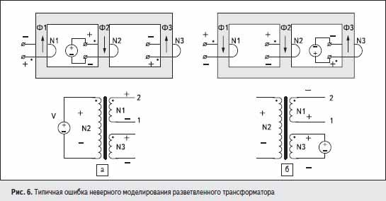 Типичная ошибка неверного моделирования разветвленного трансформатора
