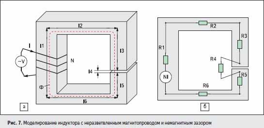 Моделирование индуктора с неразветвленным магнитопроводом и немагнитным зазором
