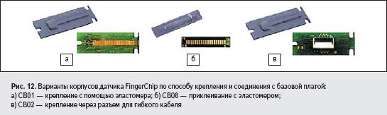Варианты корпусов датчика FingerChip по способу крепления и соединения с базовой платой