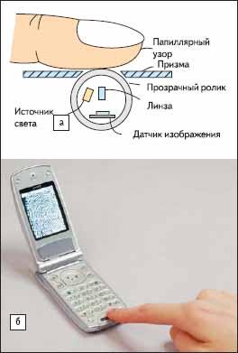 а) Принцип работы роликового сканера; б) его реализация