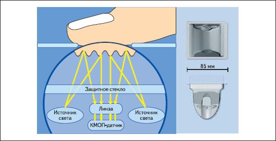 Схема работы бесконтактного сканера и его реализация