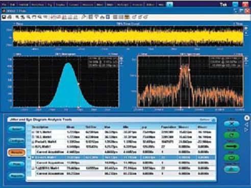 Программное обеспечение DPOJET для анализа джиттера и построения глазковых диаграмм