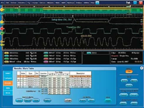 Расширенный поиск и маркировка событий на осциллографах серии DPO7000