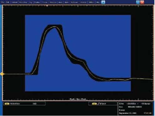 Тестирование по маске сигналов стандарта Ethernet