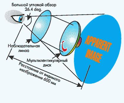Рис. 3. Оптические параметры