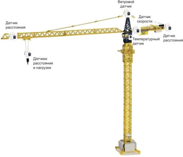 Пример башенного крана, оборудованного датчиком