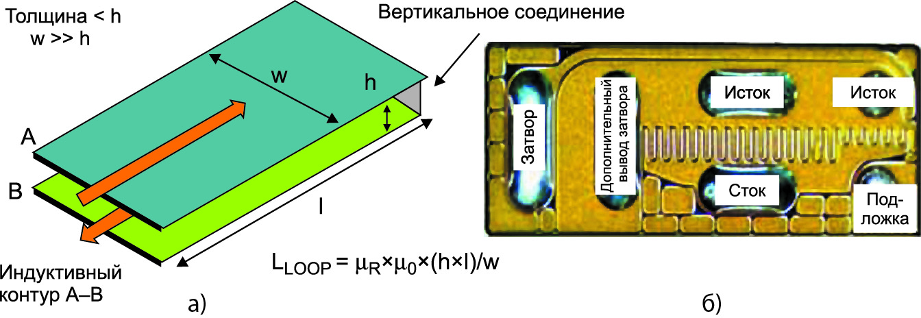 Оптимальная конфигурация высокочастотного контура