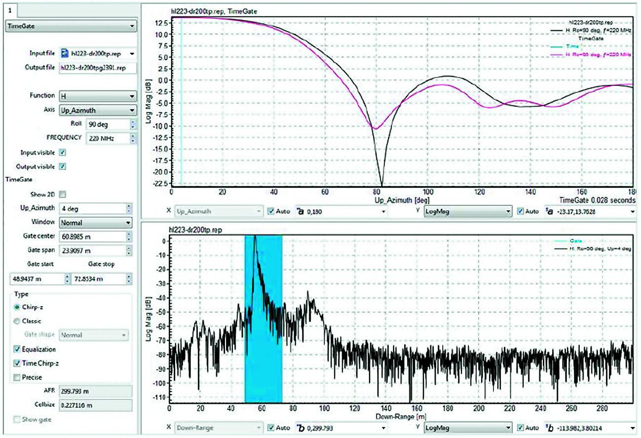 Использование функции TimeGate ПО ACRS для фильтрации отраженных сигналов, появляющихся в измерительном тракте