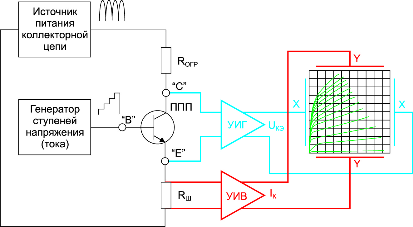 Функциональная схема Л2-100 ТЕКО