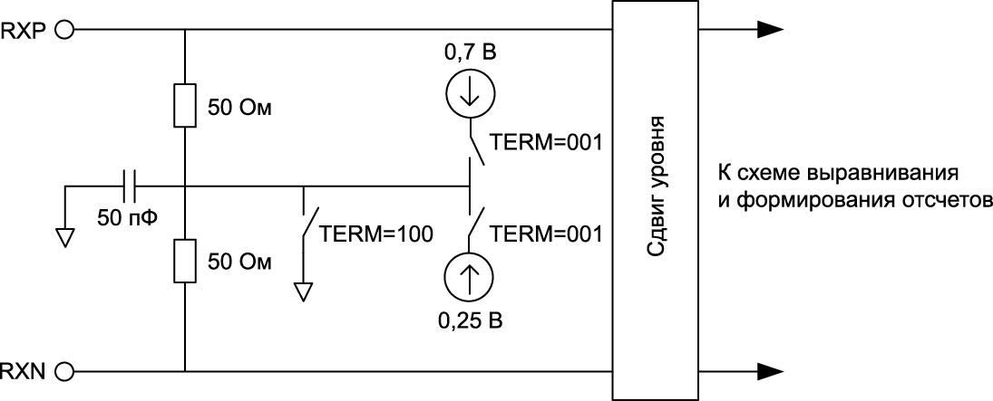 Согласование дифференциальных входов с линией
