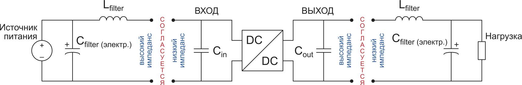 Иллюстрация согласования по входу и выходу импульсных преобразователей с точки зрения оптимальной фильтрации ЭМП