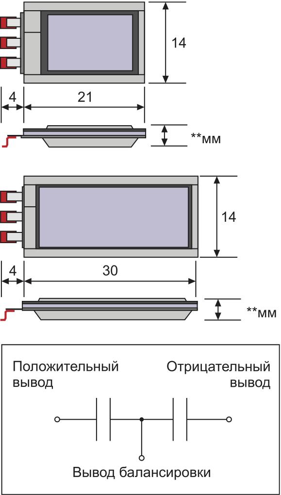 Габаритные размеры ионисторов