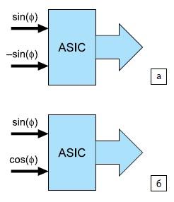 Функциональные схемы заявляемого устройства