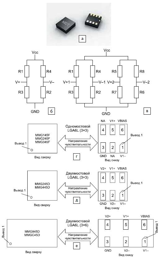 MMGX45 — специализированный ТМР-магнитный датчик зубчатого ротора отMDT