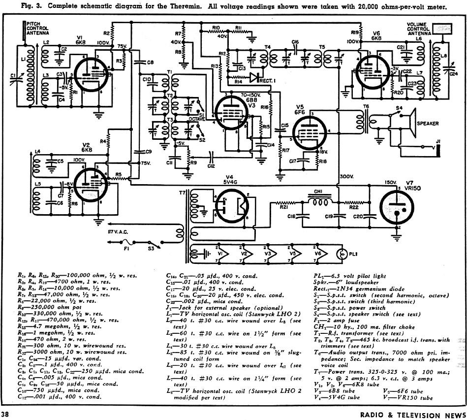Рис. 5. Схема терменовокса, опубликованная фирмой RCA Inc.