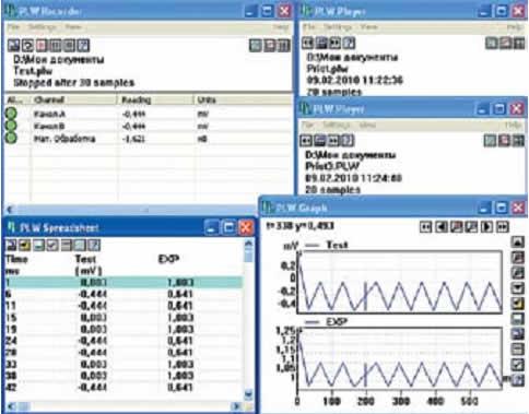 Пример регистрации и анализа данных