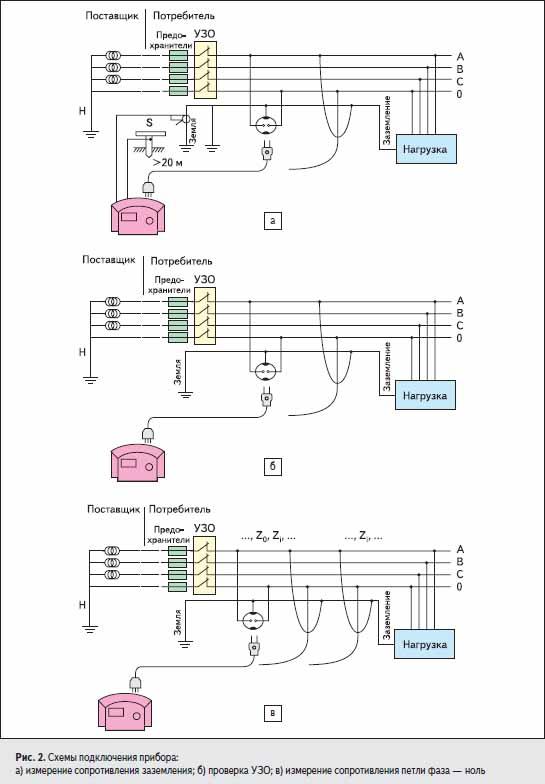 Схемы подключения прибора