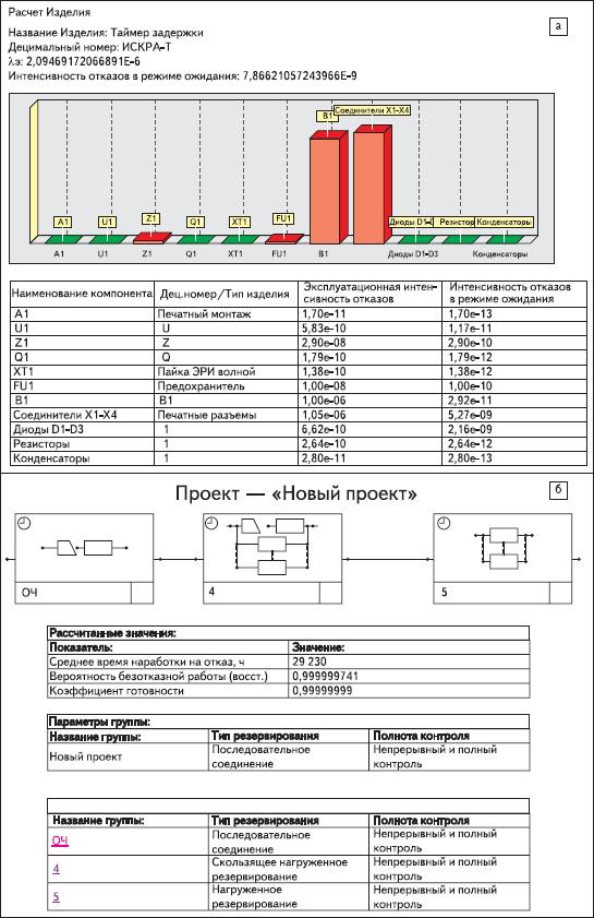 Фрагменты файлов отчетов ПК АСОНИКА-К