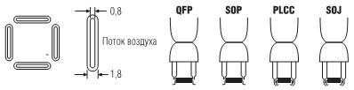 Особенность термовоздушной станции НАККО 850
