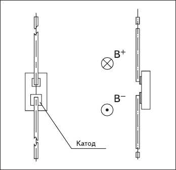 Рис. 1. Внешний вид магнитодиода