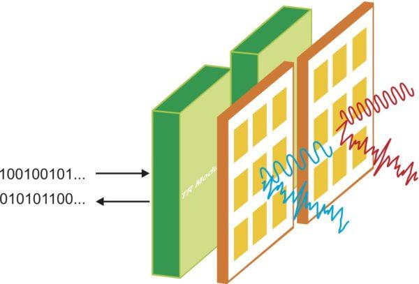 Антенные решетки с активным сканированием могут соединяться с системой только цифровым интерфейсом