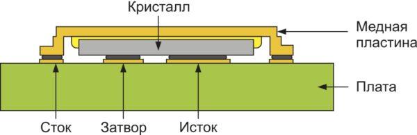 Конструкция DirectFET-транзистора