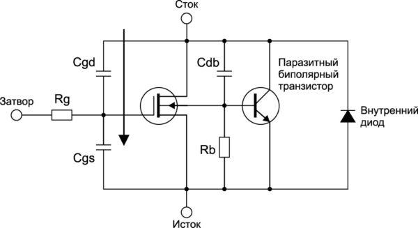 Эквивалентная схема, показывающая «прострел» Cdv/dt
