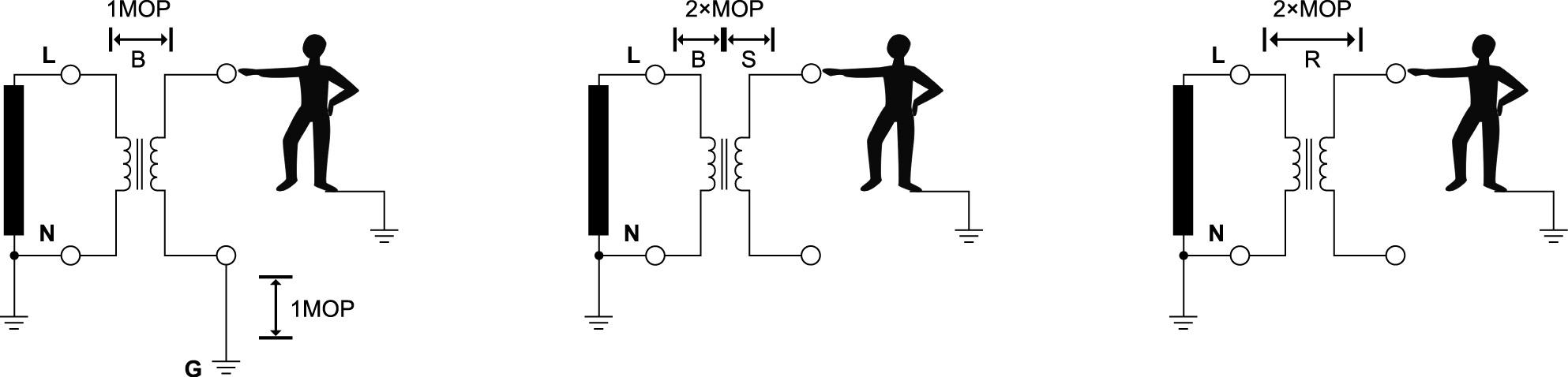 Создание порогов безопасности электрического устройства: