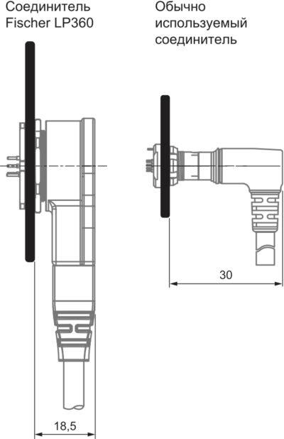 Сравнение габаритных размеров низкопрофильного соединителя и обычно используемого соединителя